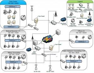 Enterprise-diagram-demo