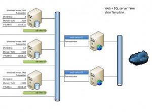 SMB_web+SQL-visio-diagram